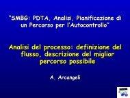 Arcangeli Adolfo - Analisi del processo - Biblioteca