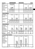 namic - Home Style sro - Page 2