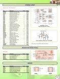 Ca talogo Generale Idee in elettronica - Futura Elettronica - Page 3