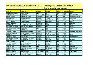 Liste des engagés 2011 - 3A66
