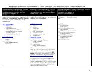 Administrative Requirements Comparison Chart – 2 CFR ... - NASACT