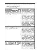 О системе добровольной сертификации ГАЗПРОМСЕРТ - Page 6