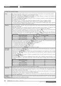 ccnl terziario - confcommercio - Ratio - Page 2