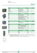 Orta Gerilim fiyat listesi (pdf, 1MB) - Schneider Electric - Page 6