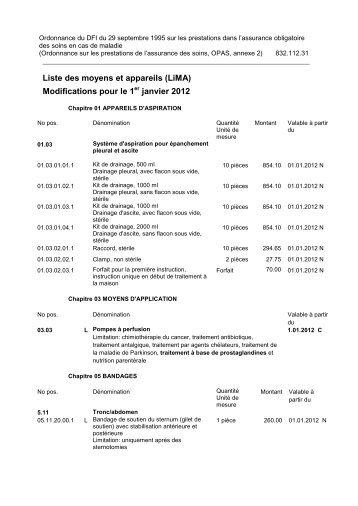Liste des moyens et appareils (LiMA)