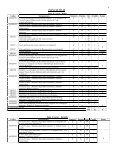 Corso di laurea in Scienze delle Attività motorie e Sportive - Page 6