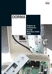 Dorma DML diagram oversigt - Mamut ServiceSuite WebShop