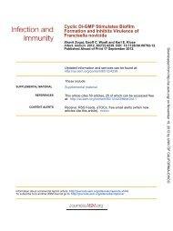 Cyclic Di-GMP Stimulates Biofilm Formation and Inhibits Virulence of ...