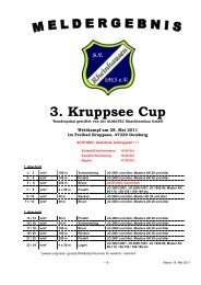 Informationen zum Kruppsee Cup - SV Neukirchen 21 eV