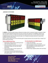 Andon Systems - Electronic Displays, Inc.