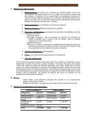 Liste des Idées de projets ICC - Tunisie industrie
