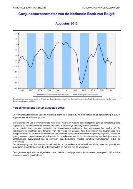 Conjunctuurbarometer van de Nationale Bank van België - BECI