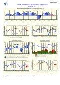 Conjunctuurbarometer van de Nationale Bank van België - BECI - Page 2
