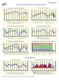 Conjunctuurbarometer van de Nationale Bank van België - BECI - Page 3