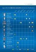 A - Produits - Crystal NTE SA - Page 3