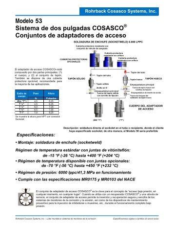 Modelo 53 Sistema de dos pulgadas COSASCO Conjuntos de ...