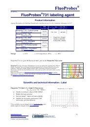 FluoProbes 731 - Interchim