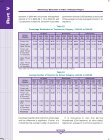 Teacher-Related Indicators - DISE - Page 4