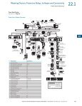 Metering Devices, Protective Relays, Software and ... - Mercado-ideal - Page 3