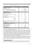 INSERTION PROFESSIONNELLE DES DOCTEURS ... - Inra - Page 7