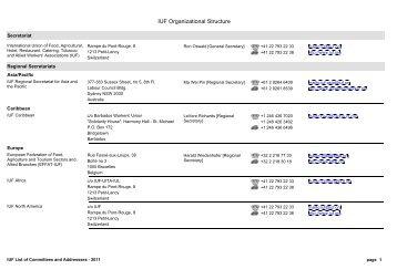 IUF List of Committees and Addressses