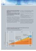 PYLON PERFORMANCE FONDS I GmbH & Co. KG - Seite 2