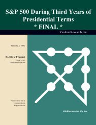 S&P 500 During Third Years of Presidential Terms - Dr. Ed Yardeni's ...