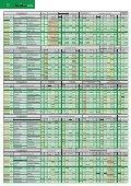 Lista 046d38ma4l0j - Page 5