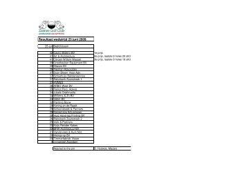 Resultaat wedstrijd 25 juni 2009.pdf - Zaanbusiness
