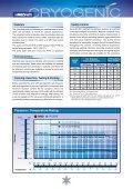 Habonim Cryogenic Valve Series - Page 3