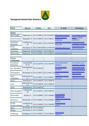 Gastgewerbebetriebe Mutters Name Adresse Telefon Fax E-mail ...