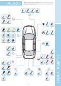 linha automotive - Koomei - Page 7