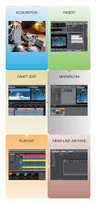 SONAPS Networked Production System - AVC Group - Page 2