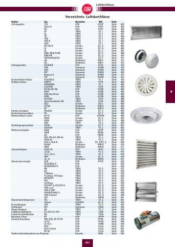 Technische Preisliste Kapitel 04 - 2013/06 (2100 KB)