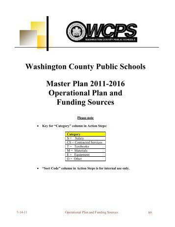 Objective 1 - Washington County, MD Public Schools
