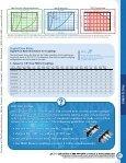 Technical Info - CMA/Flodyne/Hydradyne - Page 2