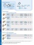 Technical Info - CMA/Flodyne/Hydradyne - Page 3
