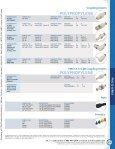 Technical Info - CMA/Flodyne/Hydradyne - Page 4