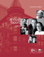 annual report - BC Housing
