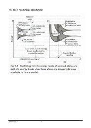 Teori Pita-Energi pada Kristal