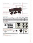 LED Modulinear Catalog Download - Jesco Lighting - Page 4