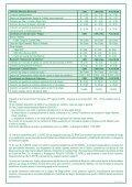 Hoja de Resumen CONTRAT TARJ CREDT CTA ... - Banco Falabella - Page 3