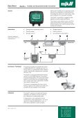 5.1 Turbidity and Suspended Solids Transmitter - Mjk - Page 2