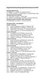 Ergebnisliste Bundesjungzüchterchampionat 2010