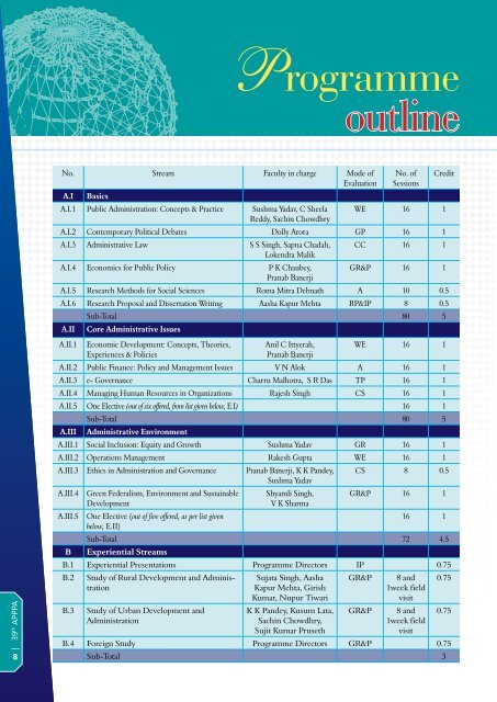 Programme outline - Indian Institute of Public Administration