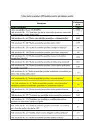 Konstatēto pārkāpumu analīze - Valsts Darba Inspekcija
