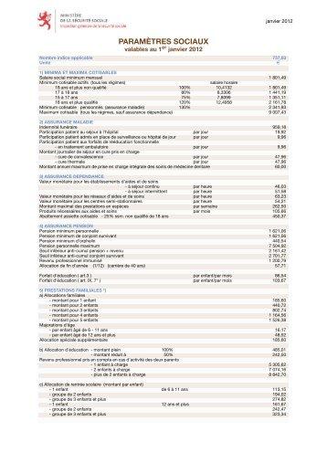 Paramètres sociaux valables au 1er janvier 2012