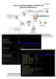 Asterisk auf dem Easy Internet Server - Eisfair