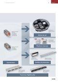 MegaLine® Connect45, compact. pratique. fiable. - Leoni - Page 7