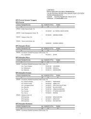 BPS Provinsi Sulawesi Tenggara - Badan Pusat Statistik